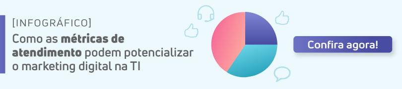 Infográfico: como as métricas de atendimento podem potencializar o marketing digital na TI e acabar com os erros em vendas.