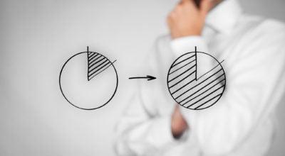Como o Princípio de Pareto pode ser implantado na empresa?
