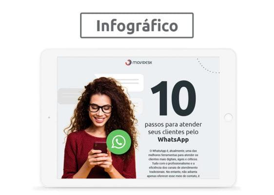[Infográfico] 10 Passos para atender seus clientes pelo WhatsApp