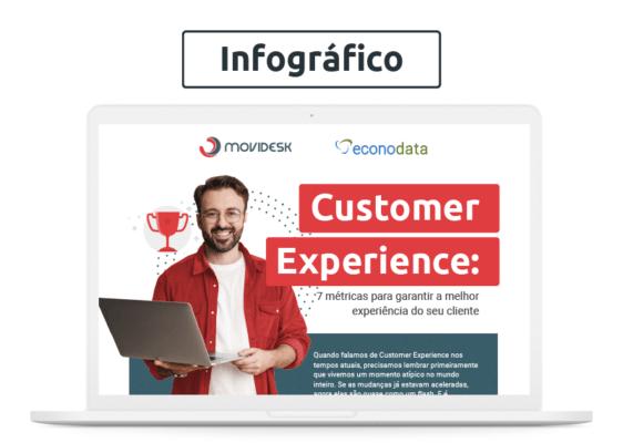 [Infográfico] Customer Experience: 7 métricas para garantir a melhor experiência do seu cliente